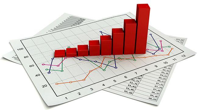 график доходности и рисков