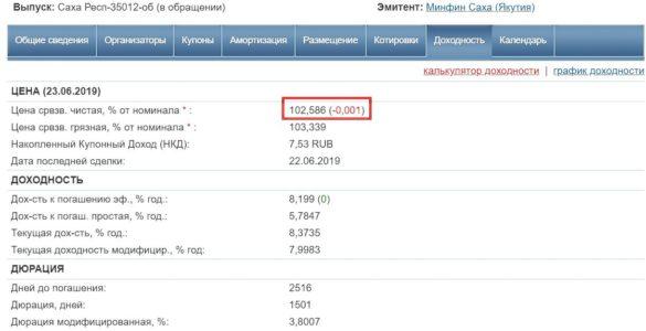 стоимость ценной бумаги Саха Респ-35012-об