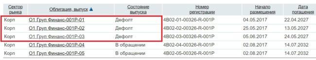 выпуск облигаций груп Финанс-001Р-03